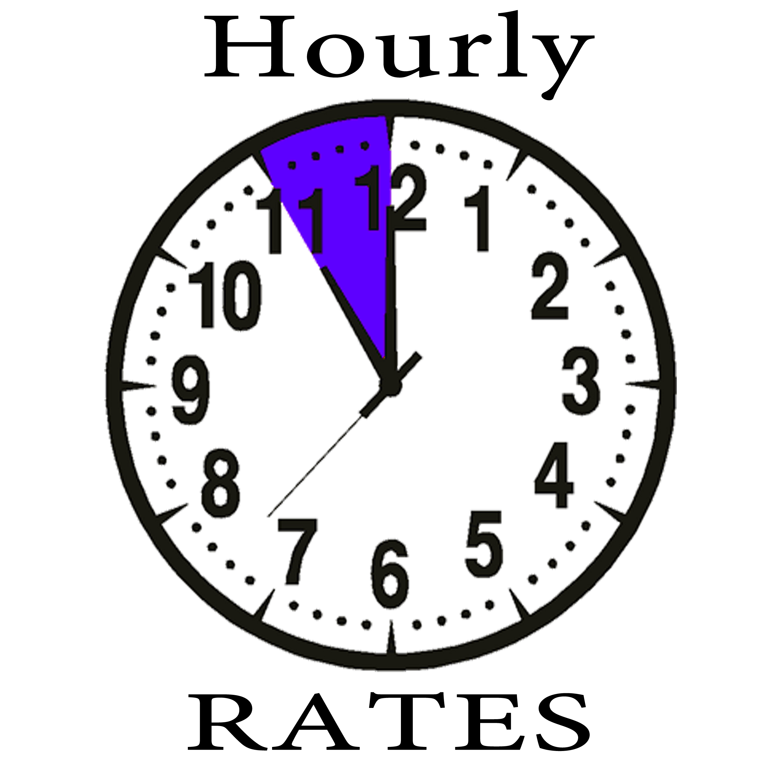 flat rates vs hourly rates for photo retouching sycosure