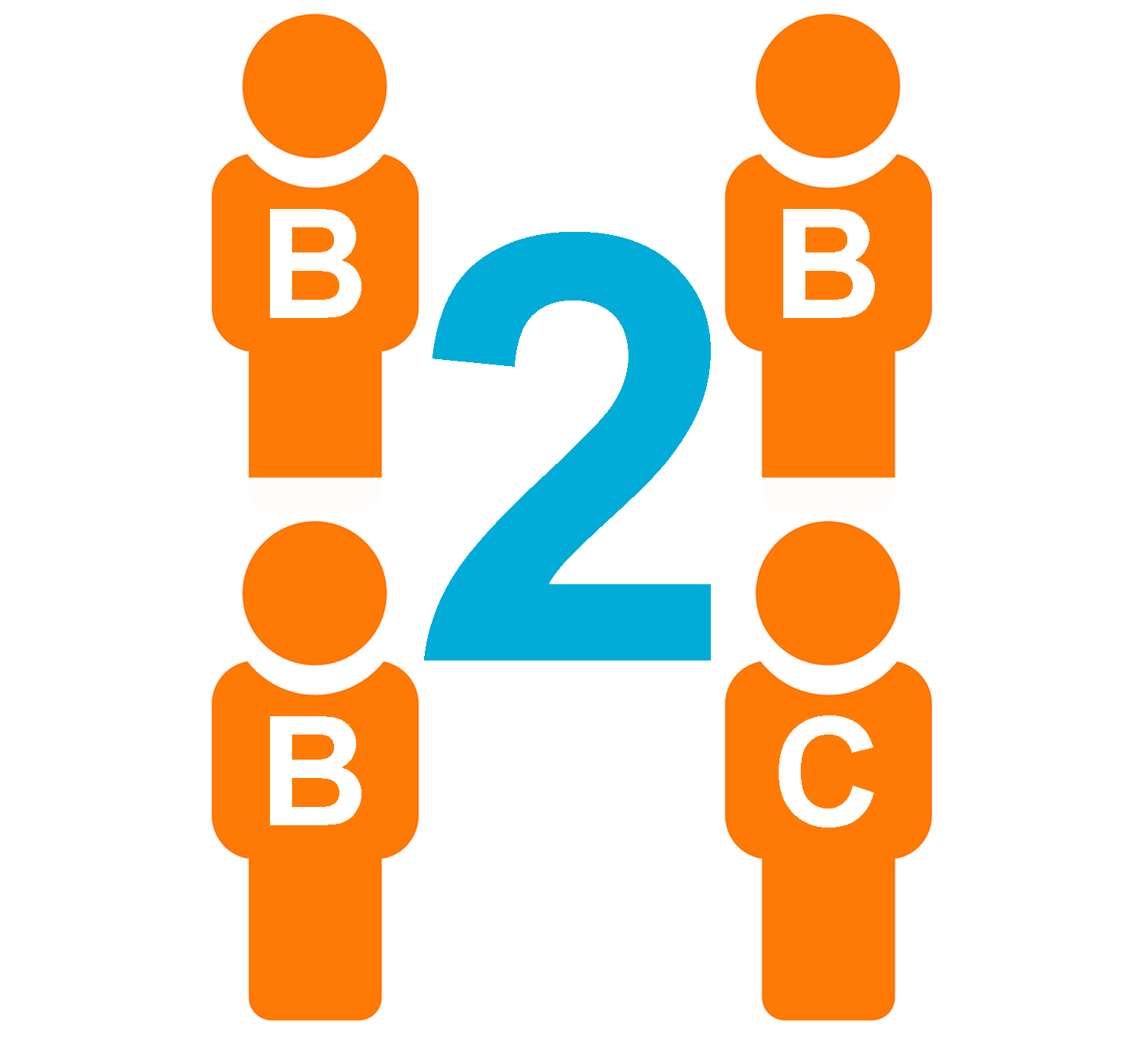 define and describe the differences between b2b and b2b2c
