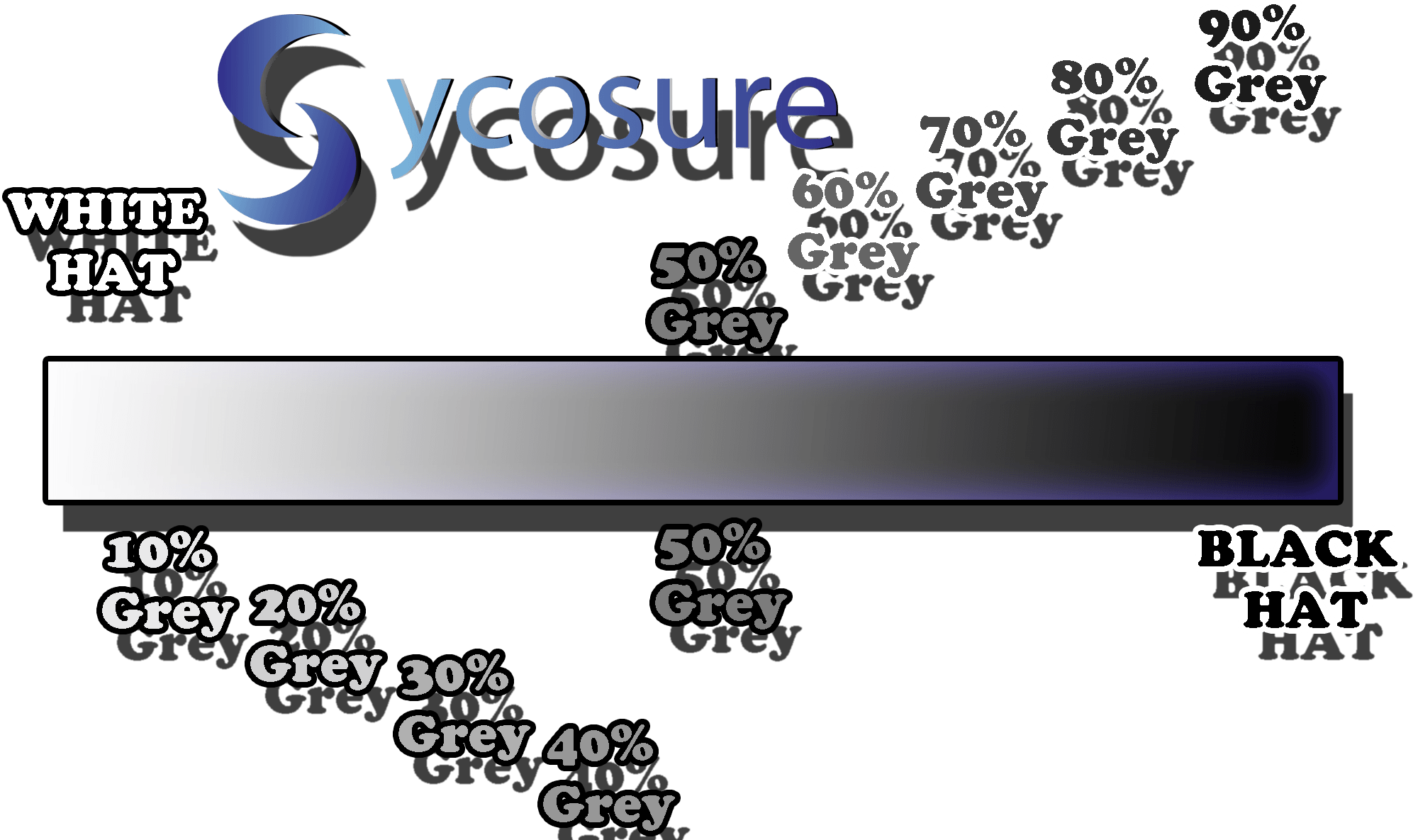 Grey Hat Spectrum